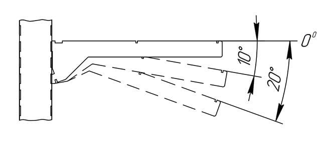 СК линейный